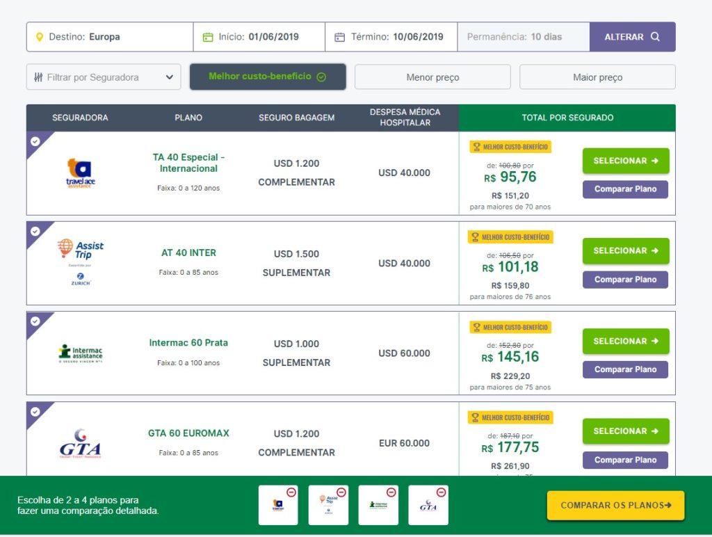 comparação de seguro viagem espanha