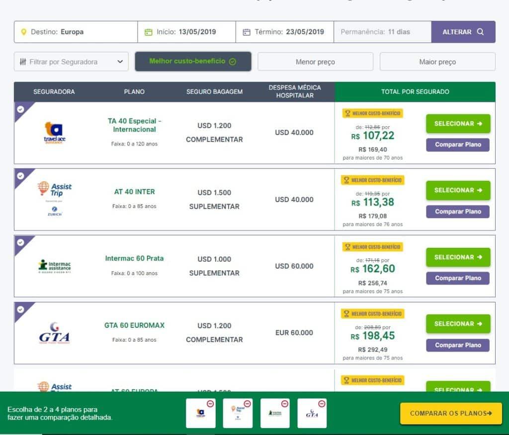 lista comparação de seguro viagem