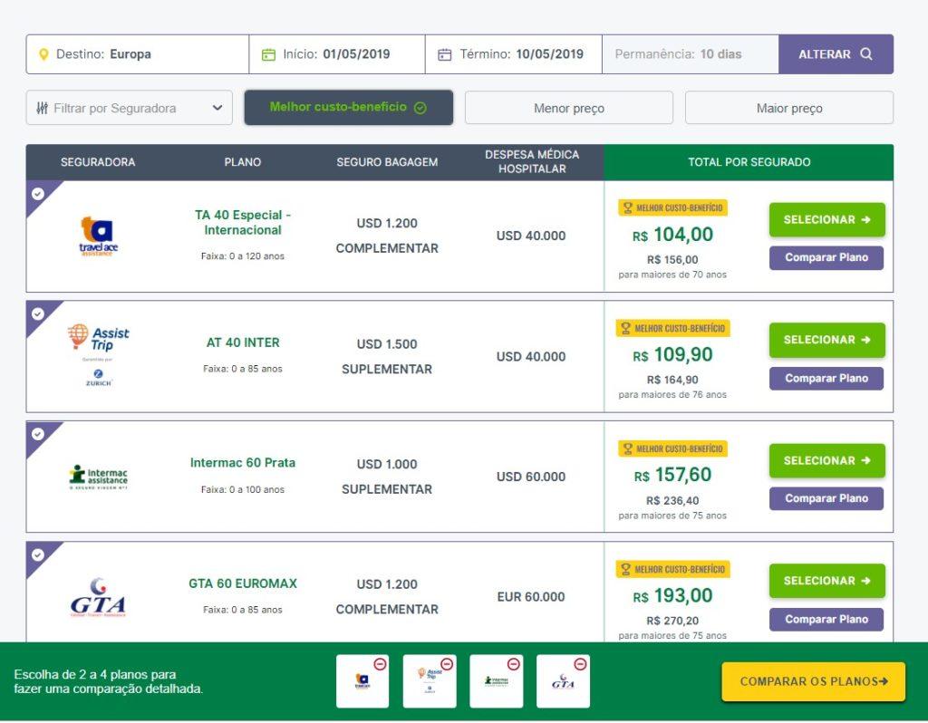 listas de opções de seguro viagem polonia