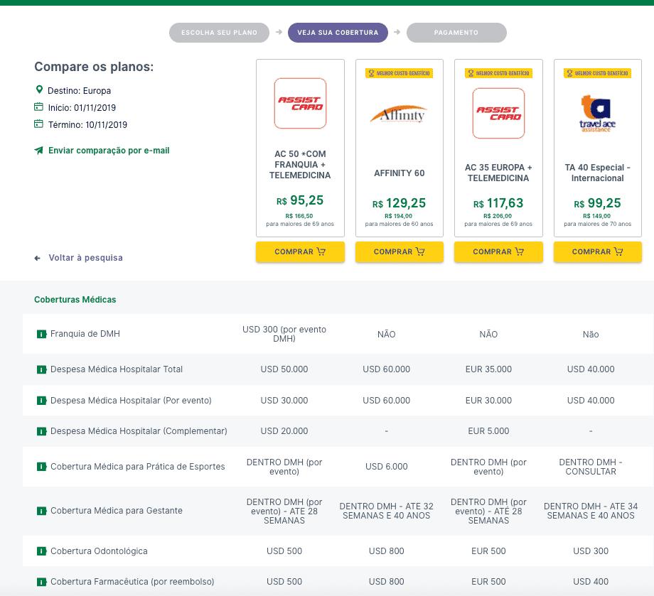 Detalhe do site da seguros promo comparando os valores e planos de seguro viagem berlim