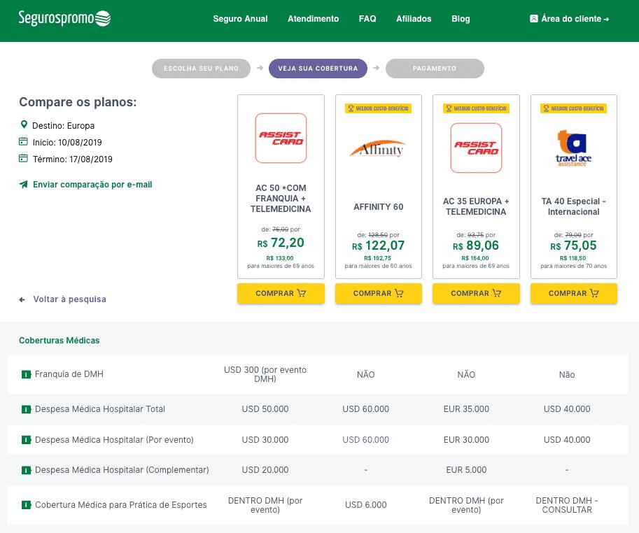 Detalhe do site da seguros promo comparando os valores e planos de seguro viagem amsterdam