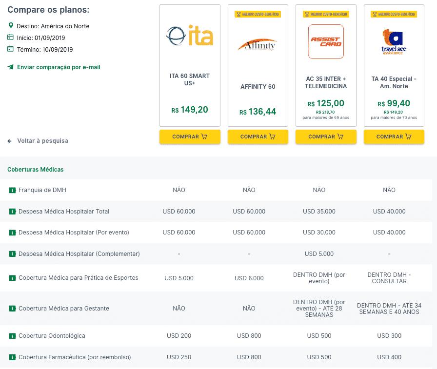 O site da Seguros Promo detalha os planos de seguro viagem EUA, mostra o que cada plano oferece e os valores cobertos.