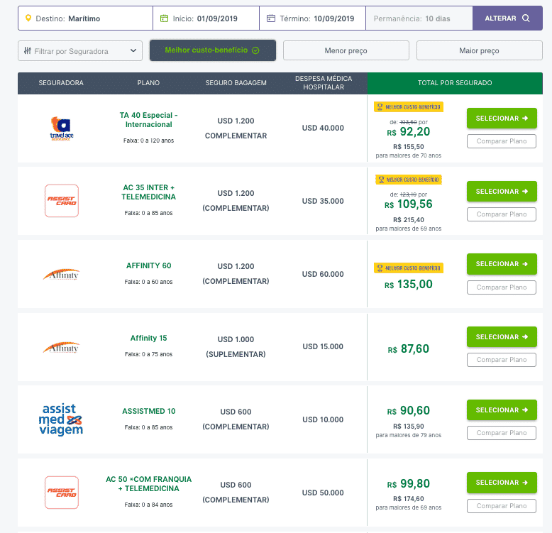 A Seguros Promo lista todos os planos de seguro viagem para cruzeiro marítimo e ainda te mostra qual o melhor custo-benefício