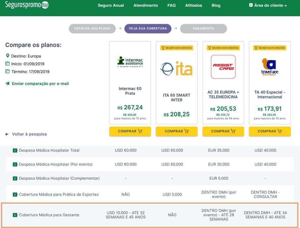 Detalhes da cobertura médica do seguro viagem gestante no site da Seguros Promo